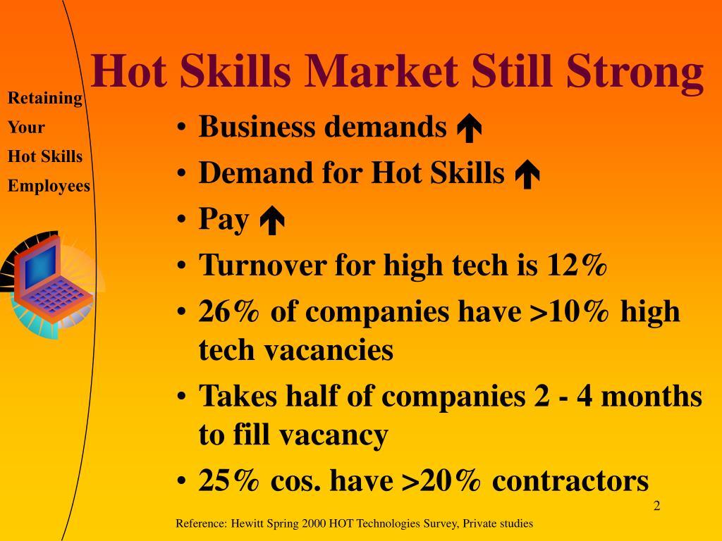 Hot Skills Market Still Strong