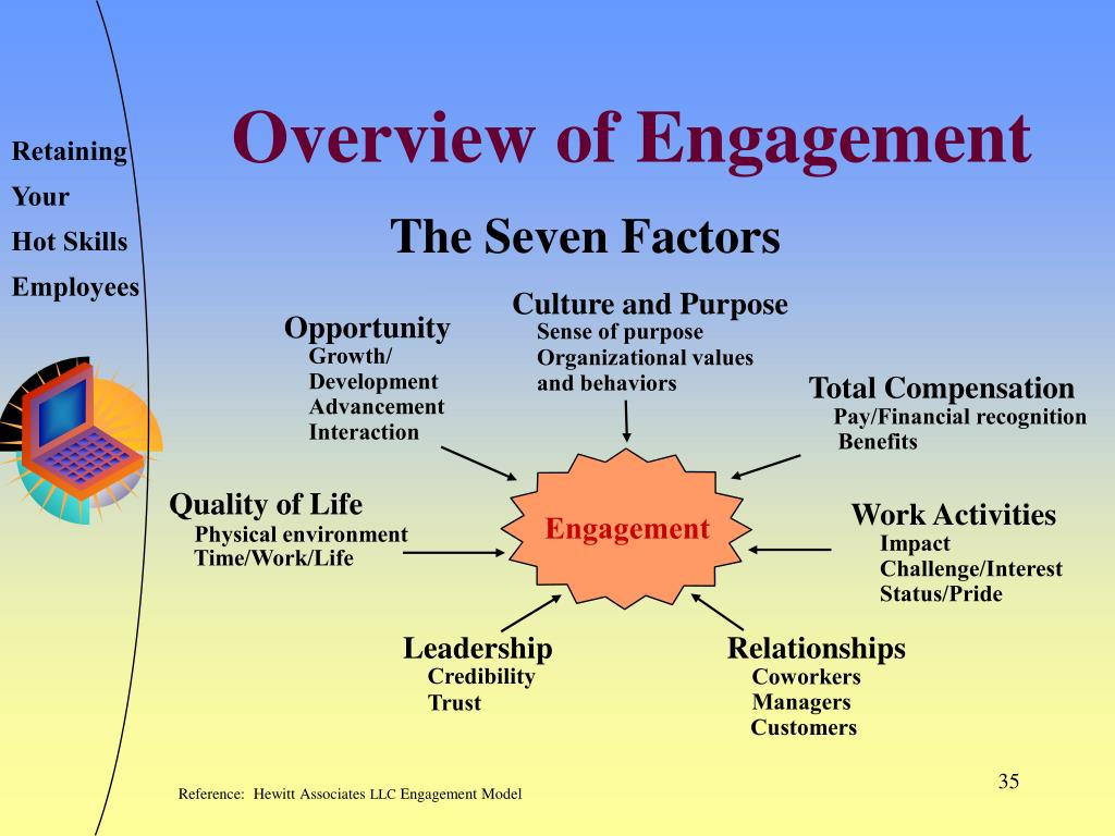 Overview of Engagement