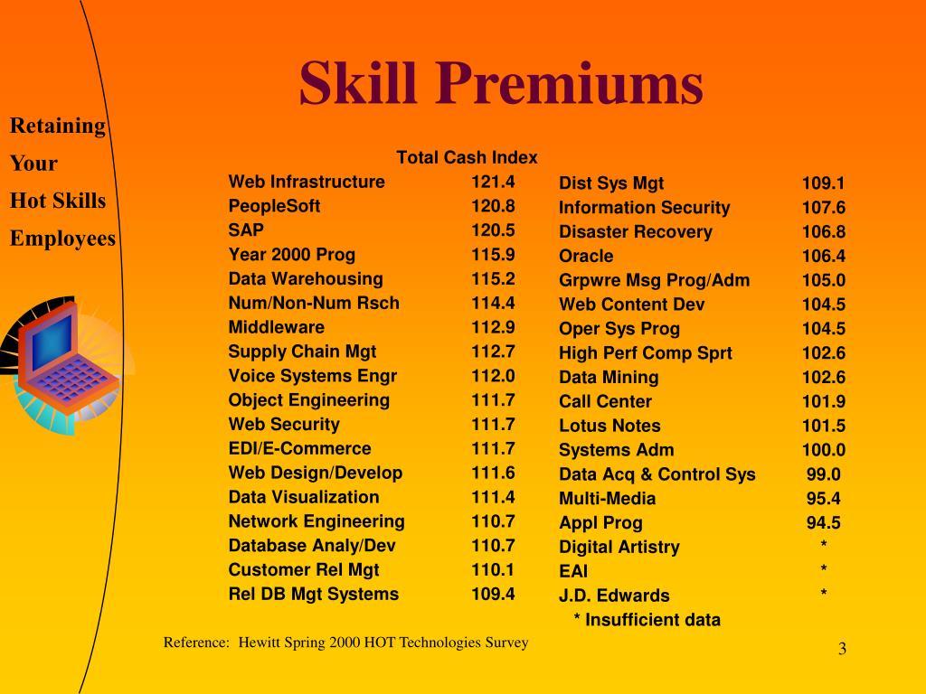 Skill Premiums