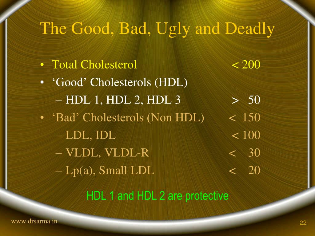 The Good, Bad, Ugly and Deadly