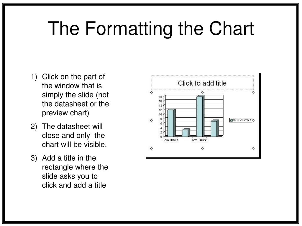 The Formatting the Chart