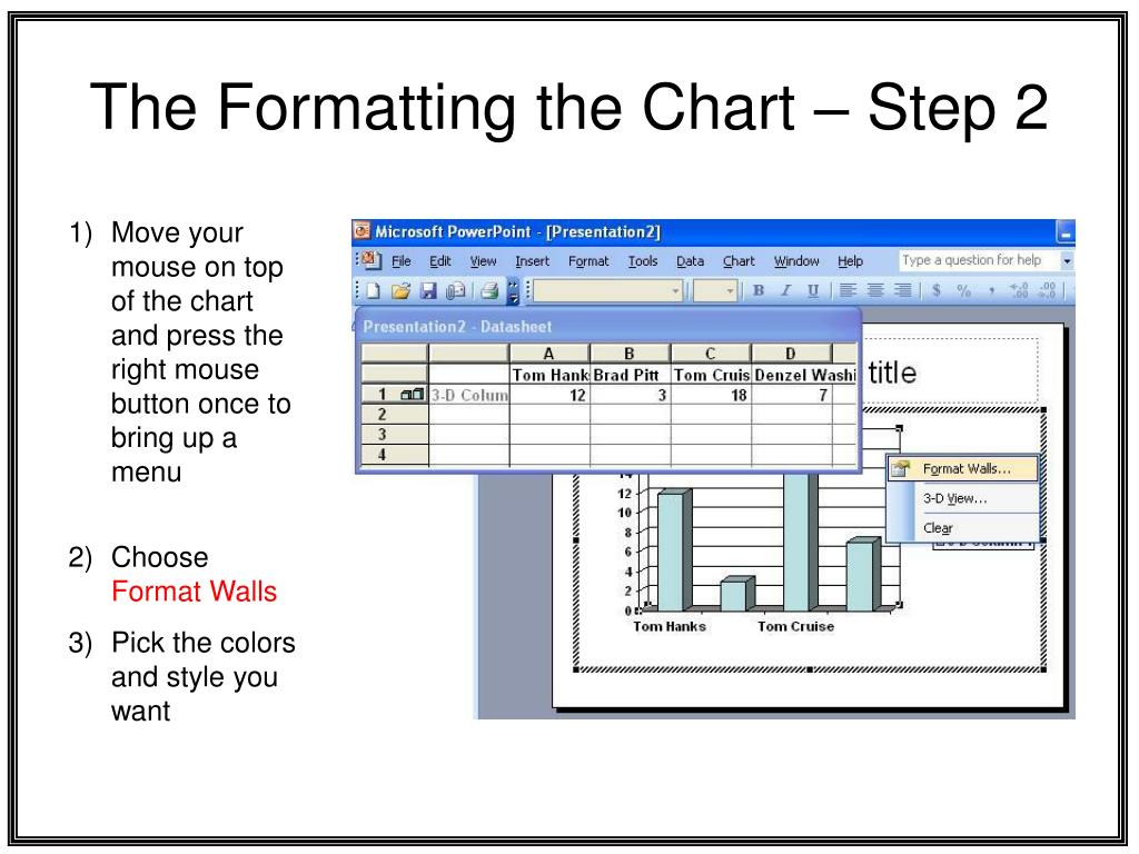 The Formatting the Chart – Step 2