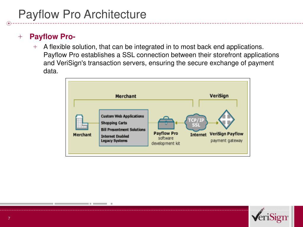 Payflow Pro Architecture