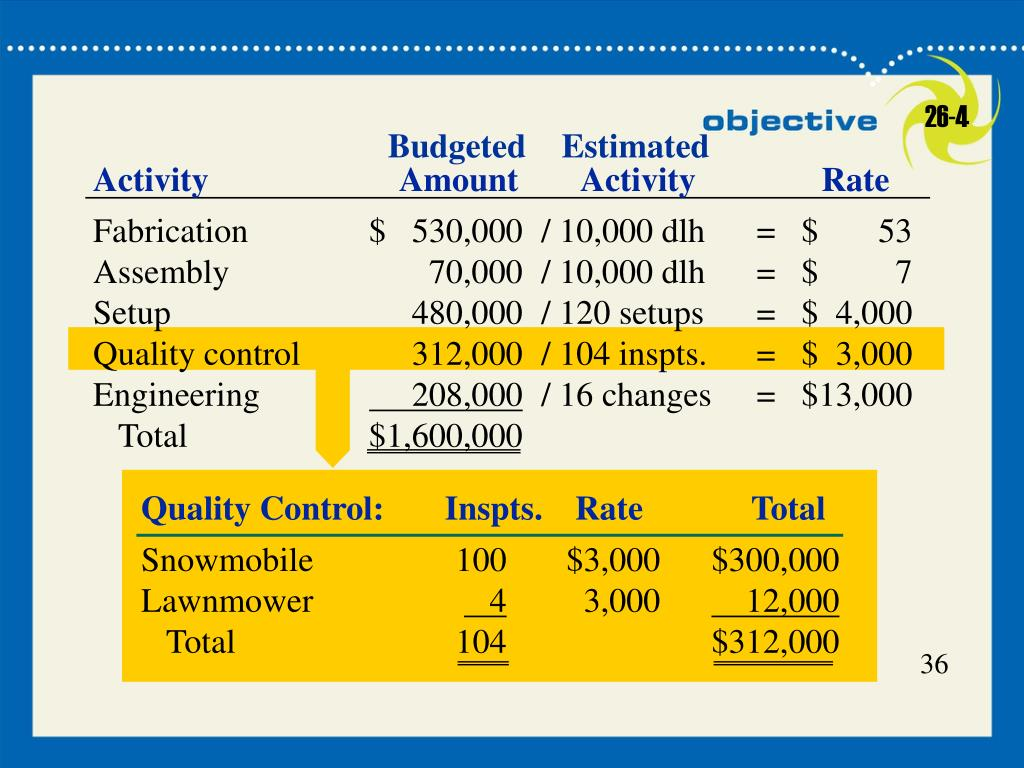 Quality Control:Inspts.RateTotal