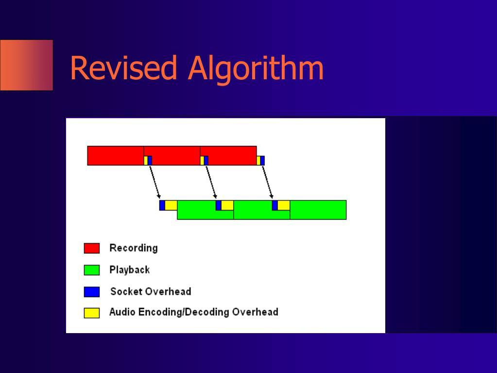 Revised Algorithm