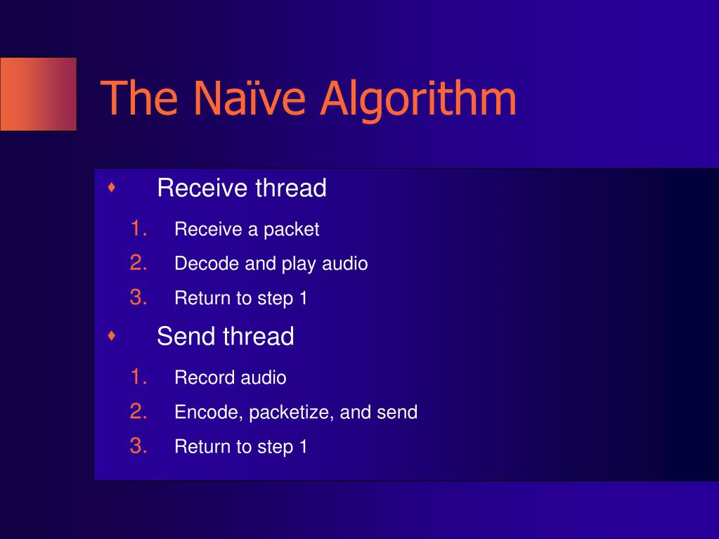 The Naïve Algorithm