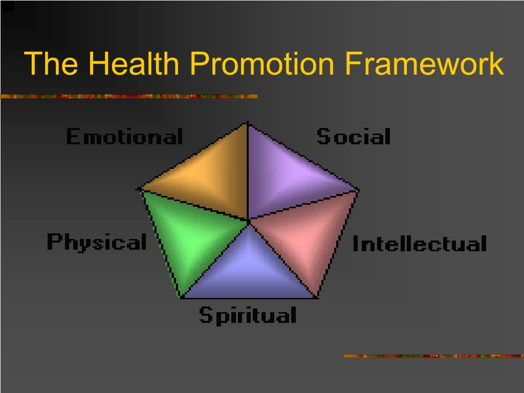 The Health Promotion Framework