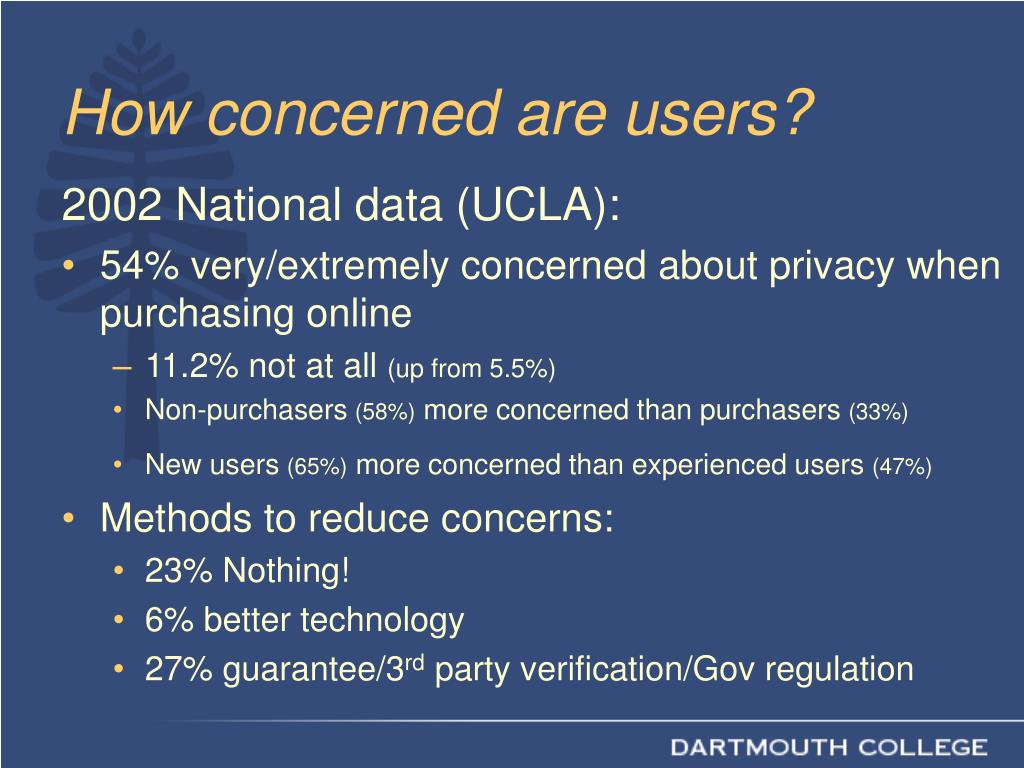 How concerned are users?