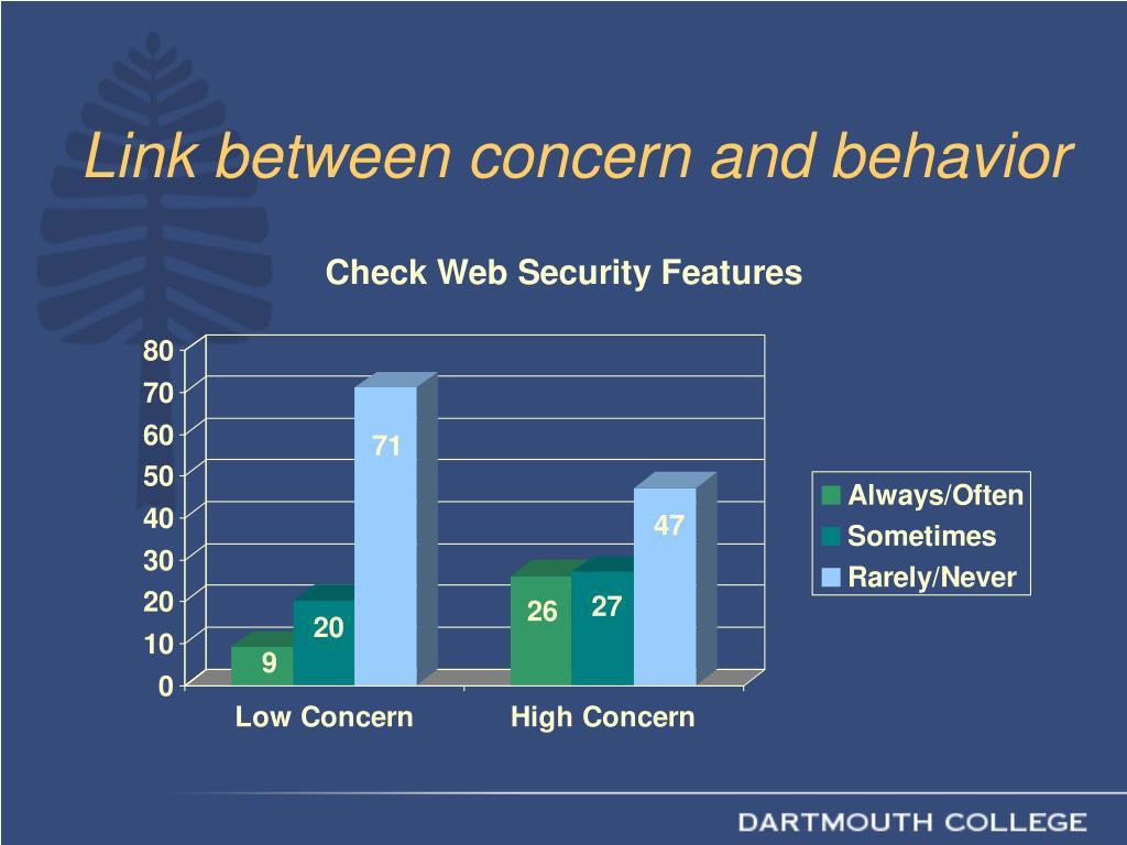Link between concern and behavior