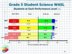 grade 5 student science wasl