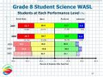 grade 8 student science wasl