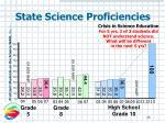 state science proficiencies