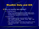 weather data and gis3