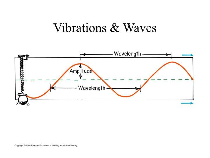 Vibrations waves