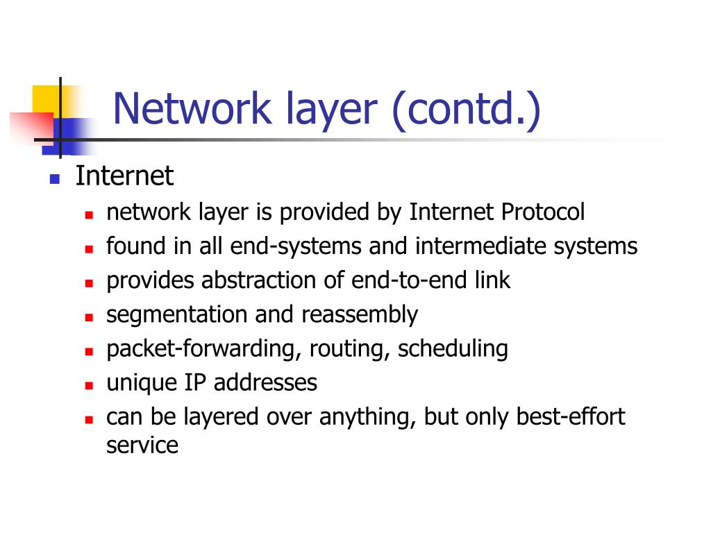 Network layer (contd.)