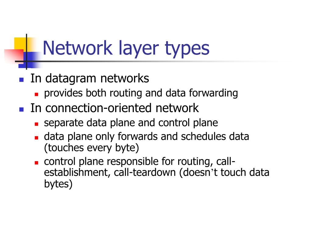 Network layer types