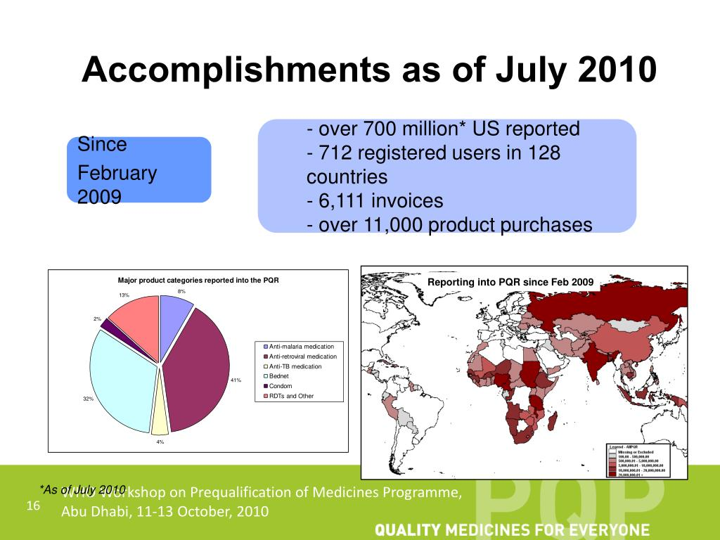 Accomplishments as of July 2010