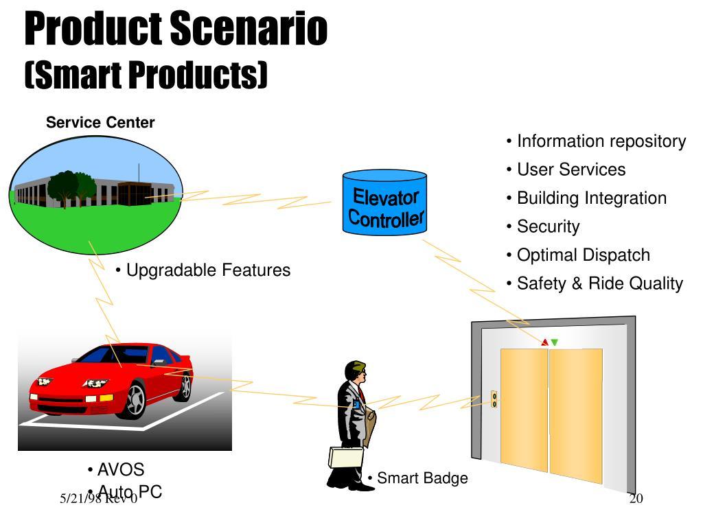 Product Scenario