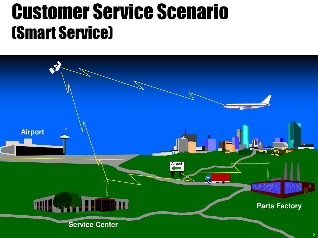 Customer Service Scenario