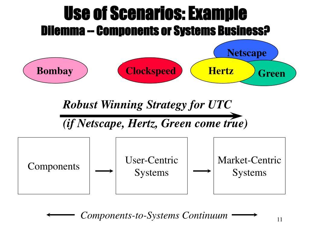 Use of Scenarios: Example
