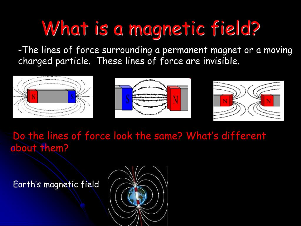 What is a magnetic field?