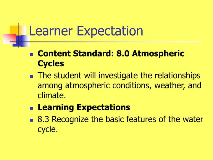 Learner expectation