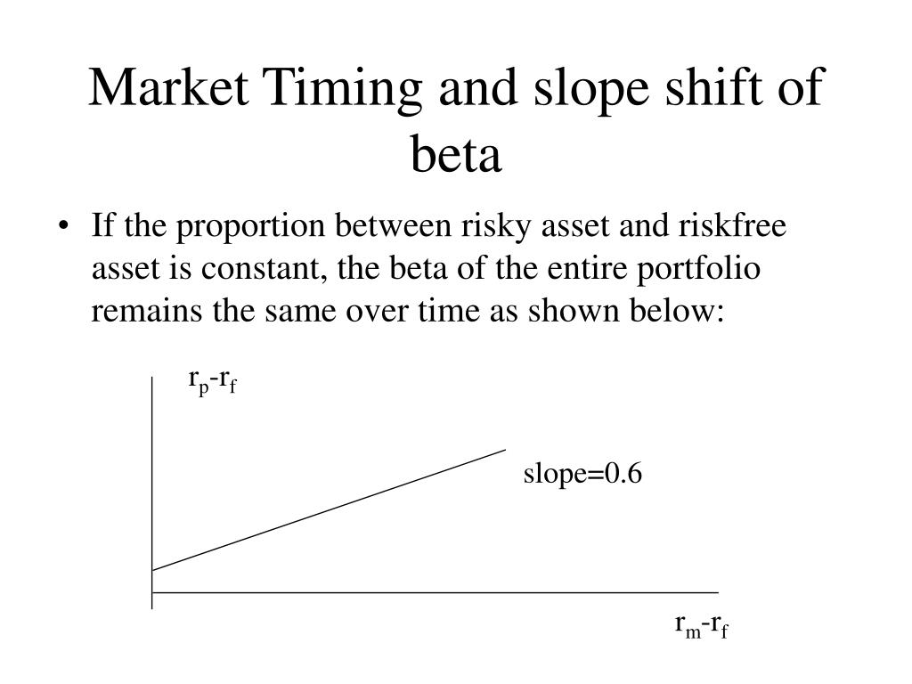 Market Timing and slope shift of beta
