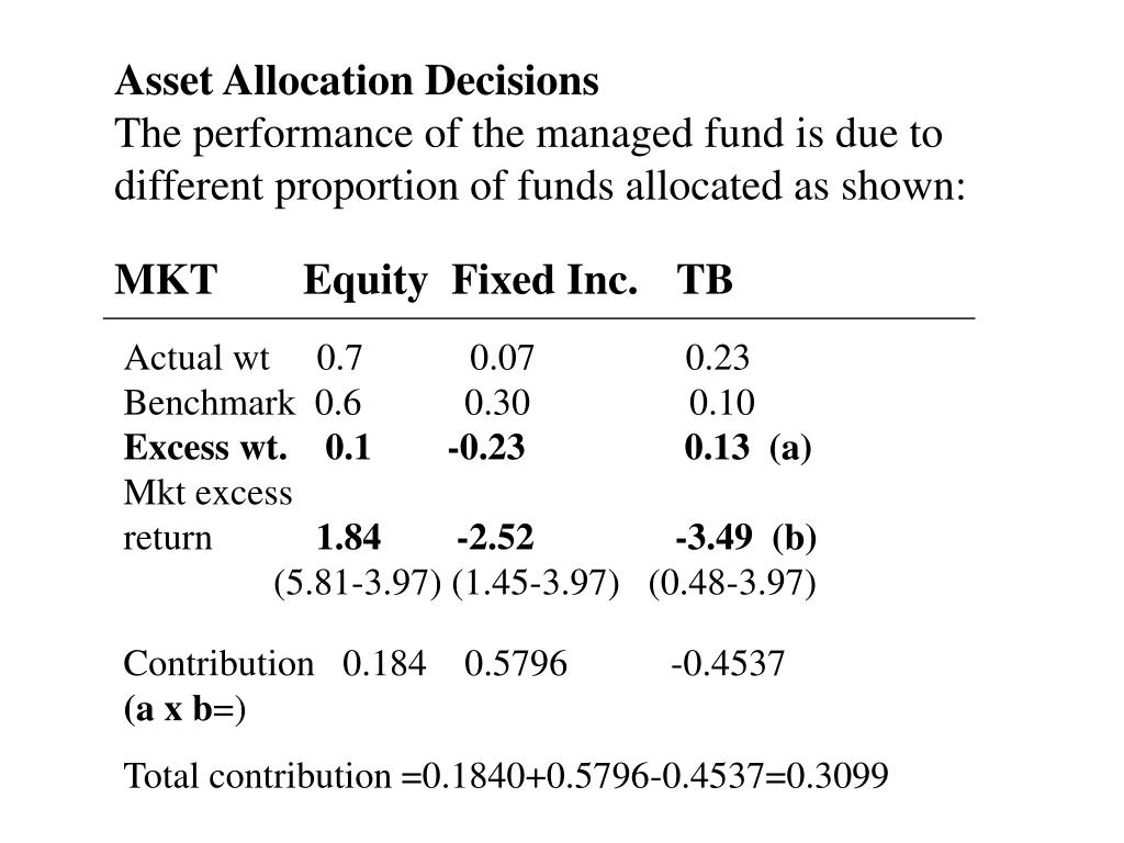Asset Allocation Decisions