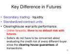 key difference in futures
