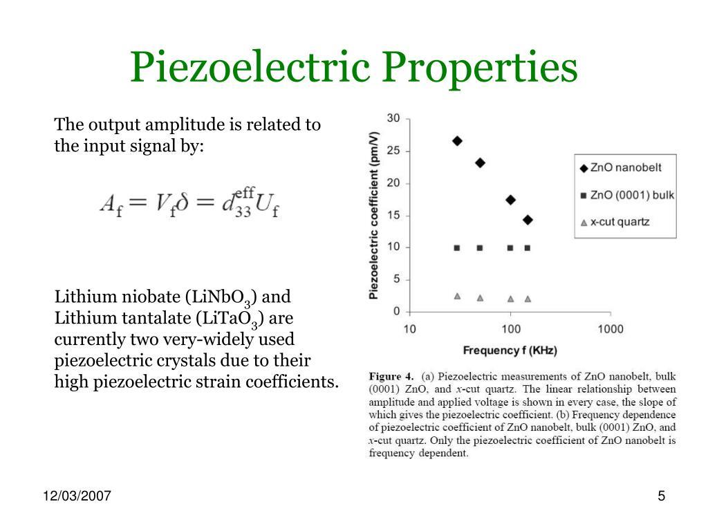 Piezoelectric Properties