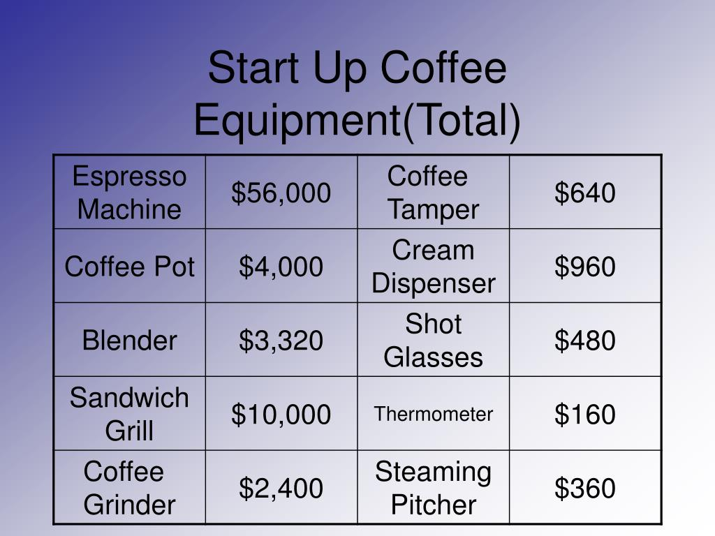 Start Up Coffee Equipment(Total)