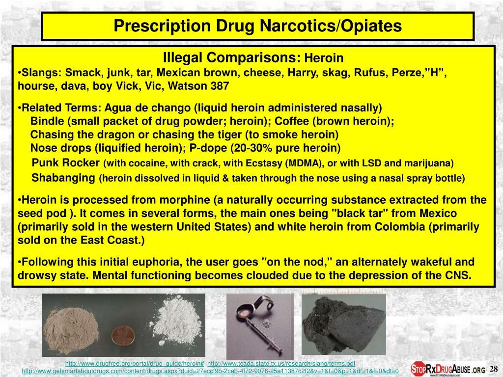 Prescription Drug Narcotics/Opiates