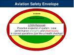 aviation safety envelope1