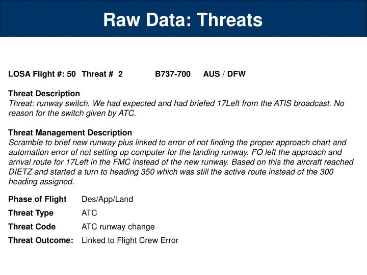 Raw Data: Threats