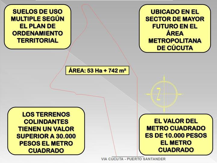 SUELOS DE USO MULTIPLE SEGÚN EL PLAN DE ORDENAMIENTO TERRITORIAL