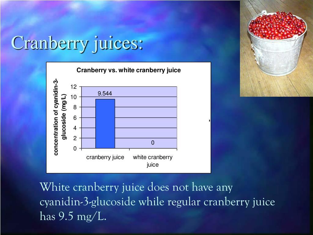 Cranberry juices: