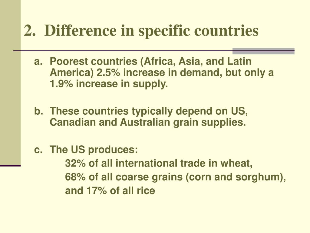 2.  Difference in specific countries