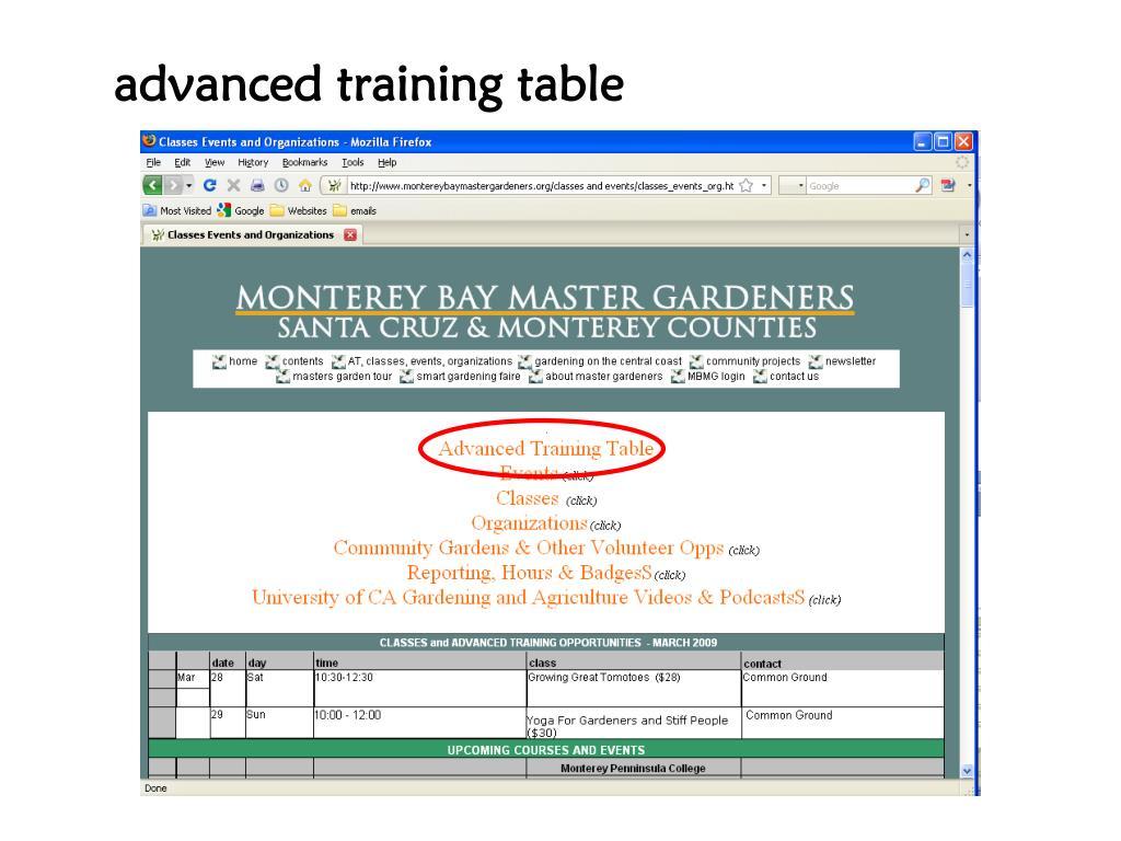advanced training table