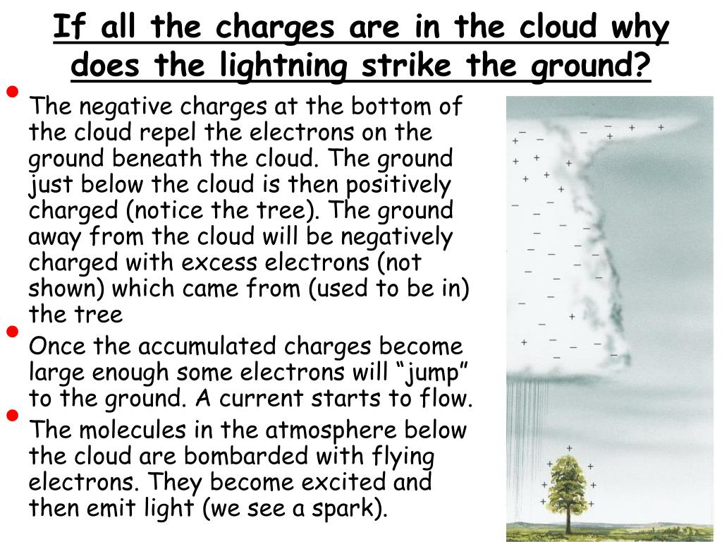If all the charges are in the cloud why does the lightning strike the ground?