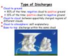 type of discharges