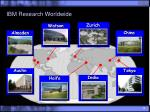 ibm research worldwide