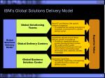 ibm s global solutions delivery model