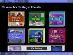 research s strategic thrusts