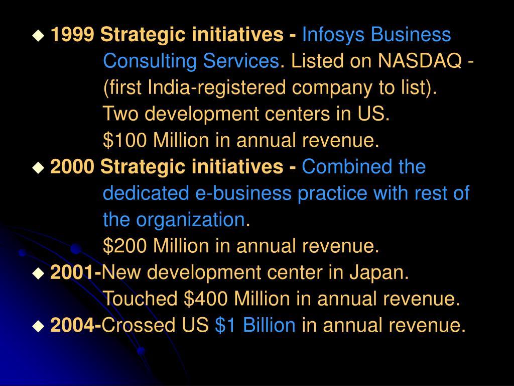 1999 Strategic initiatives -
