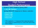 high school student performance