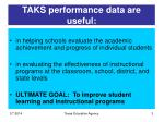 taks performance data are useful