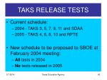 taks release tests
