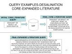 query examples desalination core expanded literature