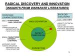 radical discovery and innovation insights from disparate literatures