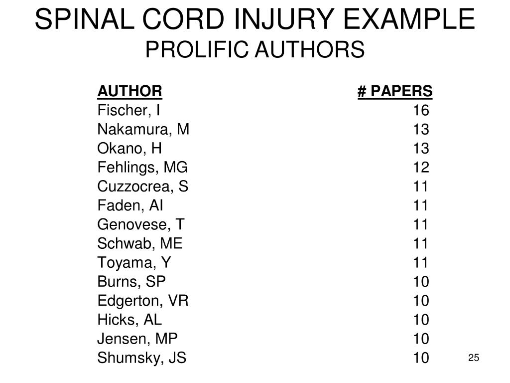 SPINAL CORD INJURY EXAMPLE